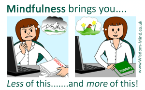 mindfulness sorts mountains from molehills